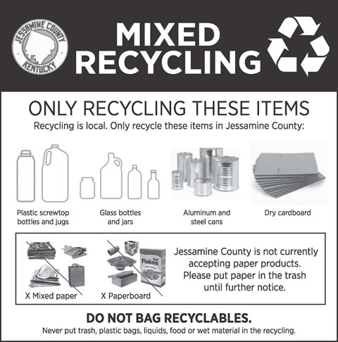 Jessamine County Kentucky » Environmental/Recycling
